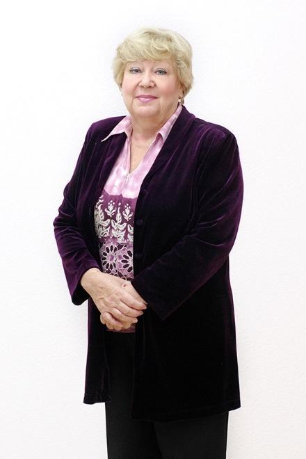 Сковорода Ирина Борисовна
